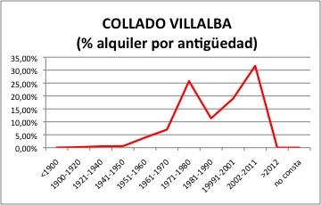 Collado-Villalba ALQUILER.jpg