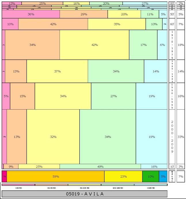 tabla AVILA  2.121996e-314dad+tamaño edificacion.jpg