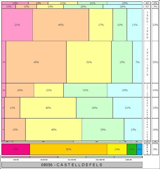 tabla CASTELLDEFELS  2.121996e-314dad+tamaño edificacion.jpg