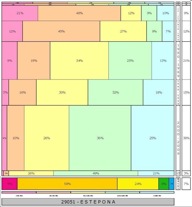 tabla ESTEPONA  2.121996e-314dad+tamaño edificacion