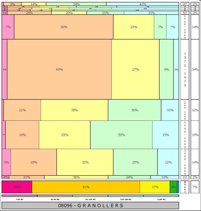 tabla GRANOLLERS  2.121996e-314dad+tamaño edificacion