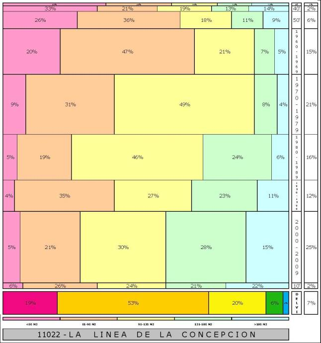 tabla LA LINEA DE LA CONCEPCION  2.121996e-314dad+tamaño edificacion