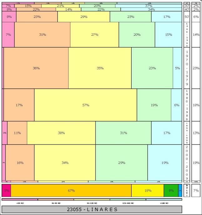 tabla LINARES  2.121996e-314dad+tamaño edificacion.jpg