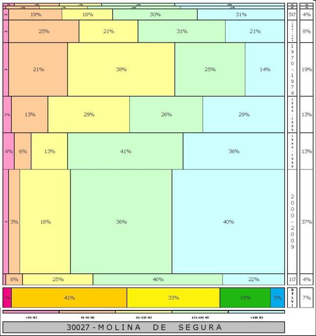 tabla MOLINA DE SEGURA  2.121996e-314dad+tamaño edificacion.jpg