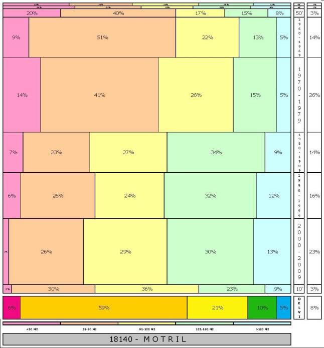 tabla MOTRIL  2.121996e-314dad+tamaño edificacion.jpg
