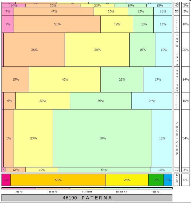 tabla PATERNA  2.121996e-314dad+tamaño edificacion