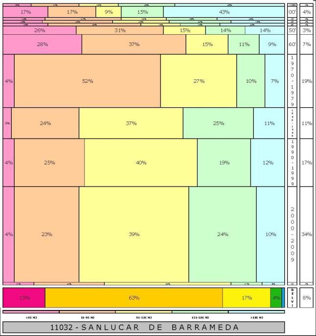 tabla SANLUCAR DE BARRAMEDA  2.121996e-314dad+tamaño edificacion.jpg