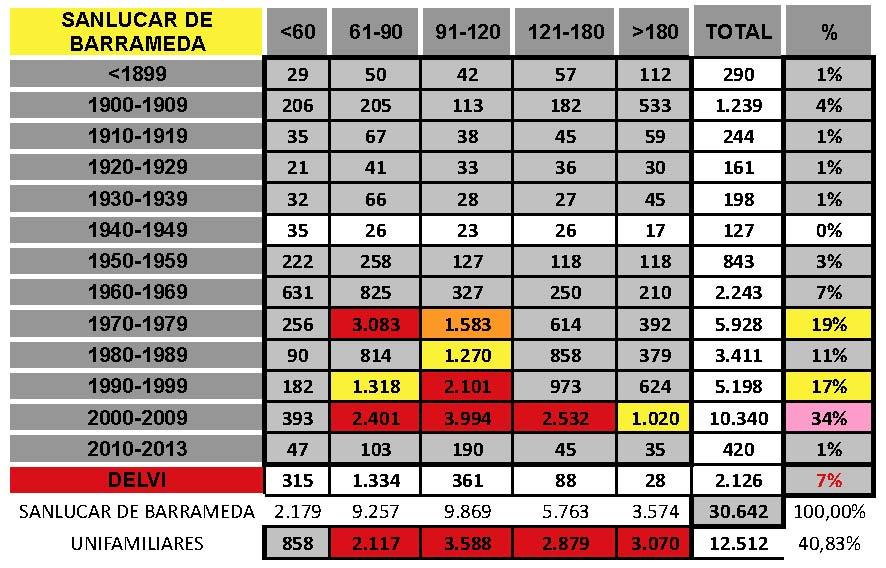 tabla SANLUCAR DE BARRAMEDA.jpg