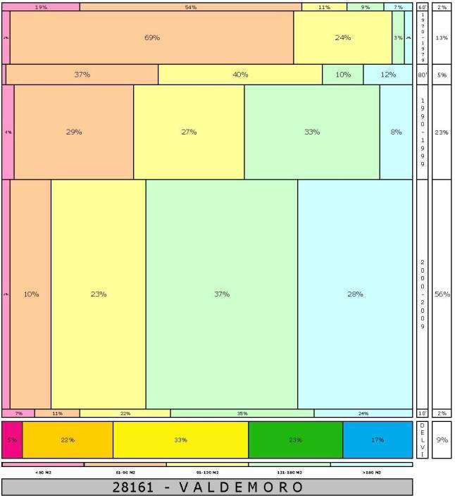 tabla VALDEMORO  2.121996e-314dad+tamaño edificacion
