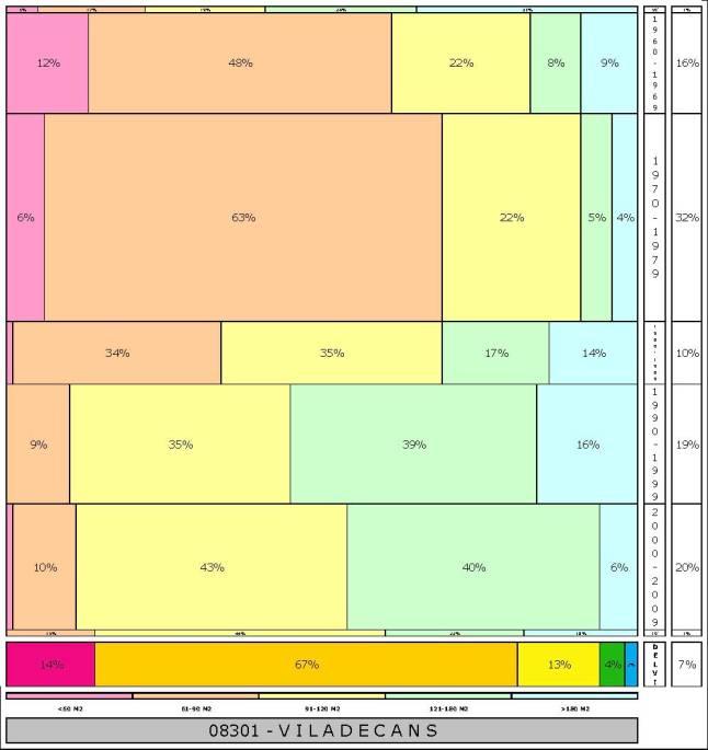 tabla VILADECANS  2.121996e-314dad+tamaño edificacion.jpg