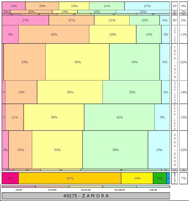 tabla ZAMORA  2.121996e-314dad+tamaño edificacion
