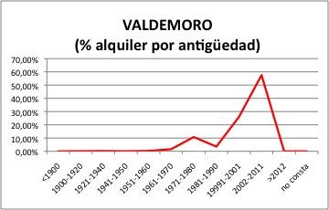 Valdemoro ALQUILER.jpg