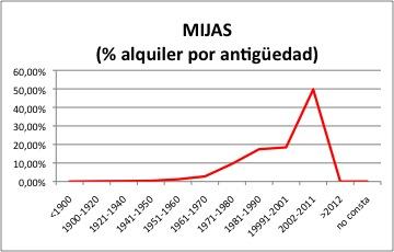 Mijas ALQUILER.jpg