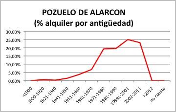 Pozuelo ALQUILER.jpg