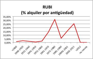 Rubi ALQUILER.jpg