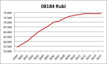 Rubi INE.jpg