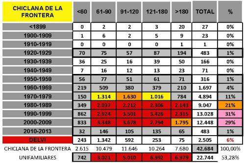 tabla CHICLANA DE LA FRONTERA.jpg