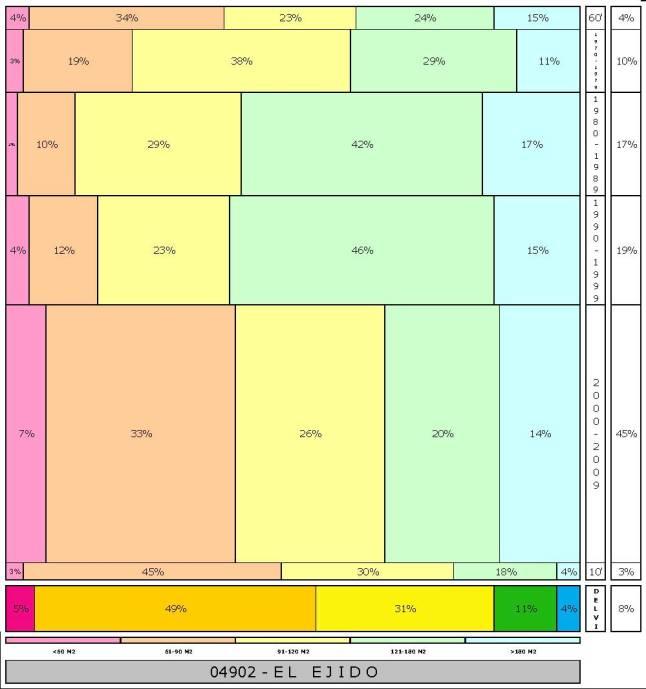 tabla EL EJIDO  2.121996e-314dad+tamaño edificacion
