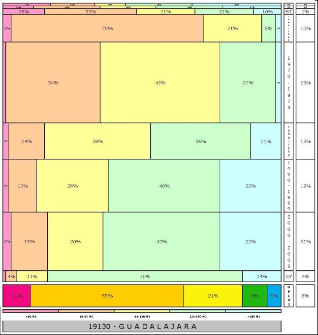 tabla GUADALAJARA  2.121996e-314dad+tamaño edificacion