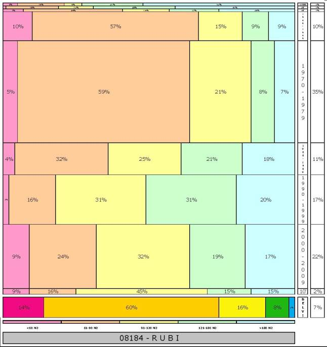 tabla RUBI  2.121996e-314dad+tamaño edificacion