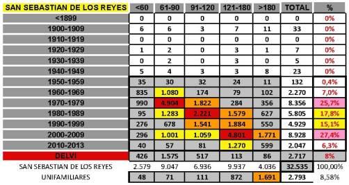 tabla SAN SEBASTIAN DE LOS REYES.jpg