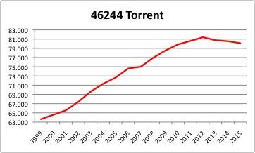 Torrent INE.jpg
