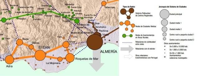modelo-territorial-innovador-y-articulacion-urbana-en-el-poniente-almeriense.jpg