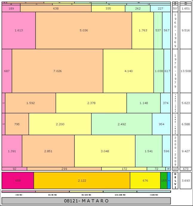 tabla MATARO1  2.121996e-314dad+tamaño edificacion