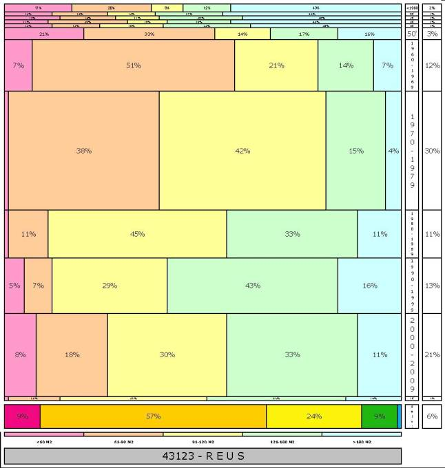tabla REUS1  2.121996e-314dad+tamaño edificacion