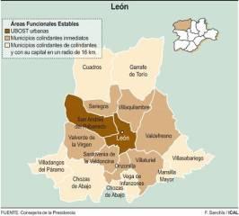 area funcional Leon.jpg