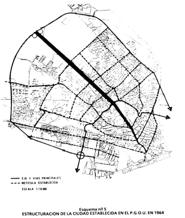 estructura pgou 1964
