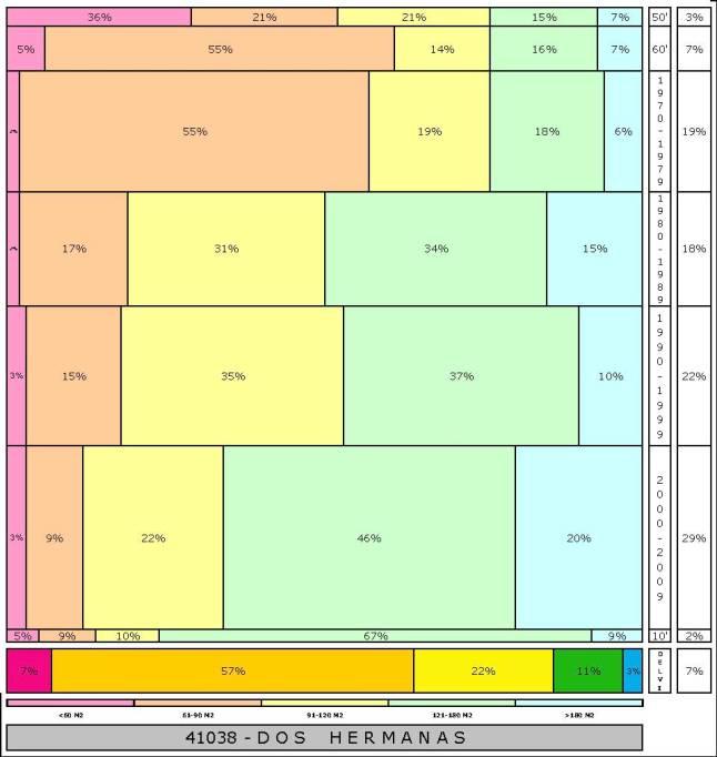 tabla DOS HERMANAS  2.121996e-314dad+tamaño edificacion