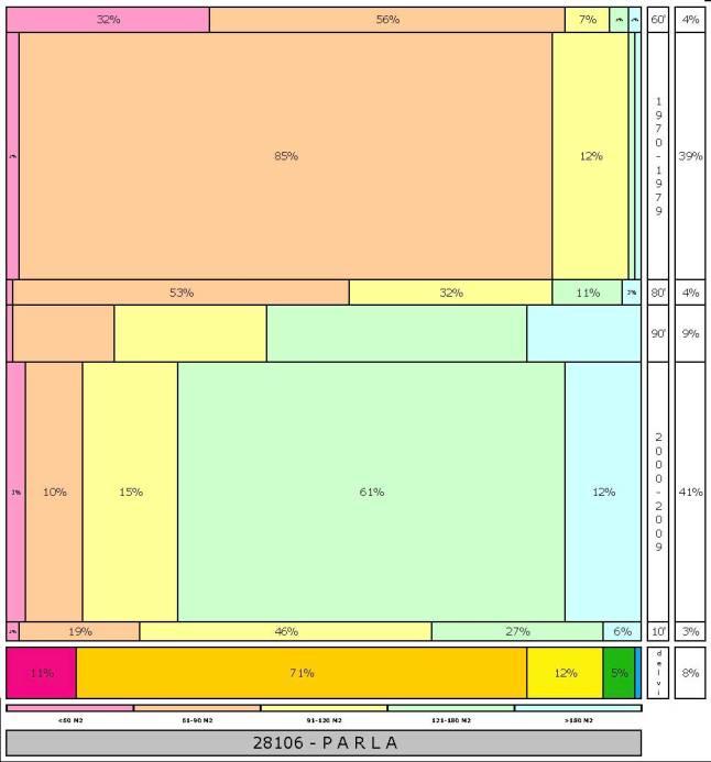 tabla-parla1-2-121996e-314dadtaman%cc%83o-edificacion