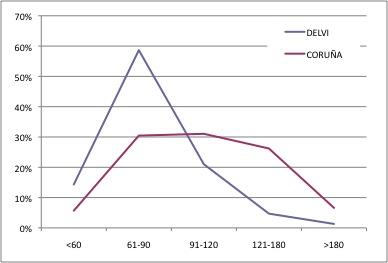 corun%cc%83a-delvi