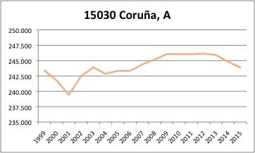 corun%cc%83a-ine