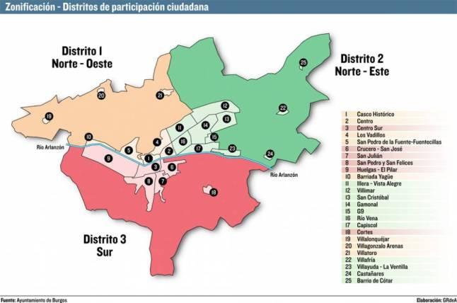 distritos burgos.jpg