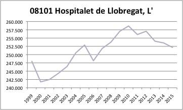 hospitalet-ine