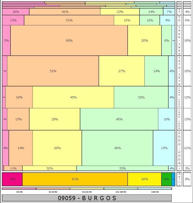 tabla BURGOS  2.121996e-314dad+tamaño edificacion