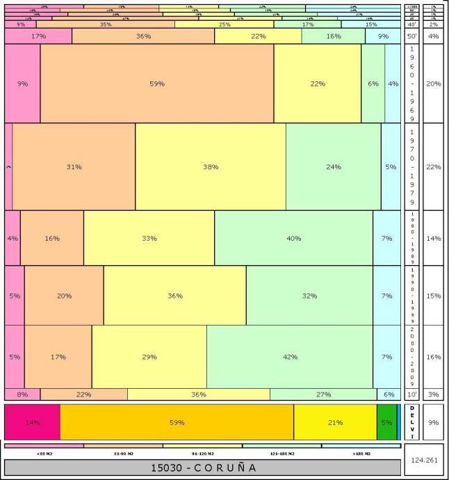 tabla-corun%cc%83a-2-121996e-314dadtaman%cc%83o-edificacion