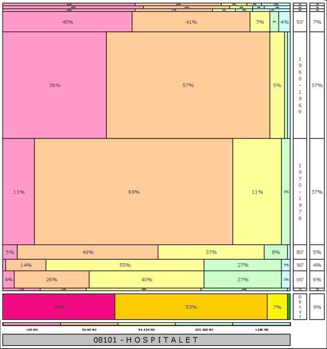 tabla-hospitalet-2-121996e-314dadtaman%cc%83o-edificacion