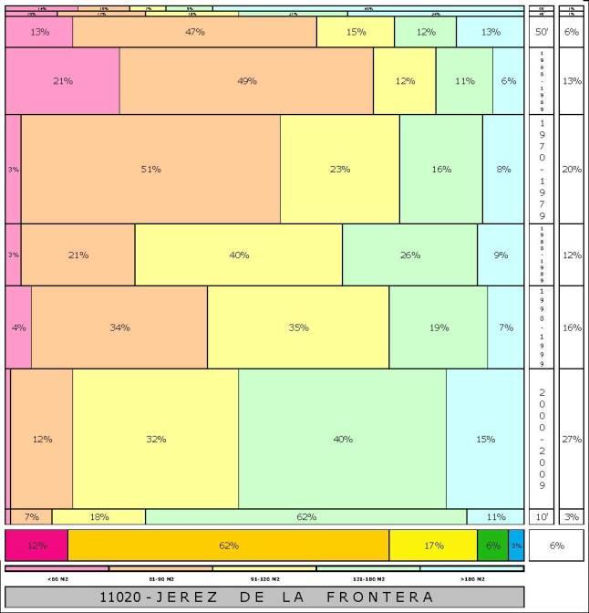 tabla-jerez-de-la-frontera-2-121996e-314dadtaman%cc%83o-edificacion