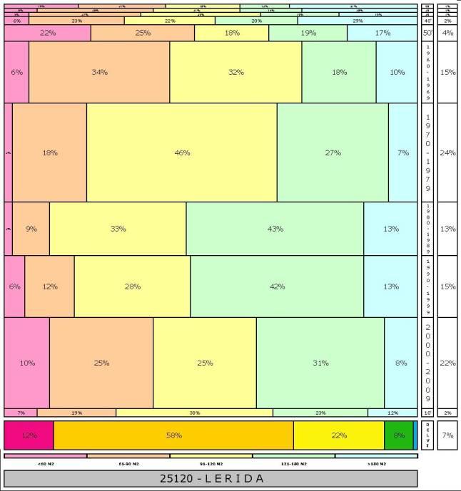 tabla-lerida-1-2-121996e-314dadtaman%cc%83o-edificacion