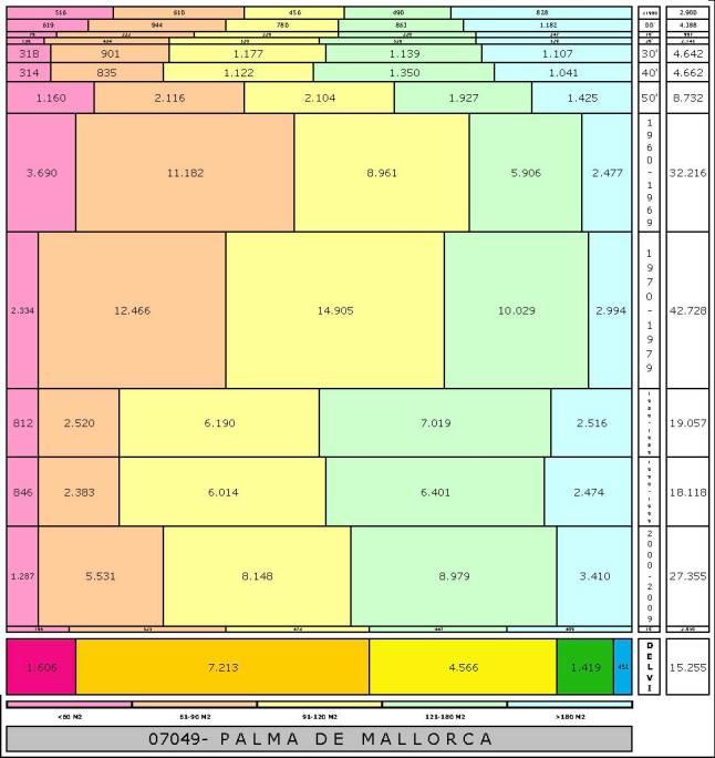 tabla-palma-2-121996e-314dadtaman%cc%83o-edificacion