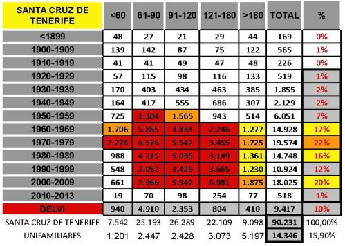tabla SANTA CRUZ DE TENERIFE final.jpg