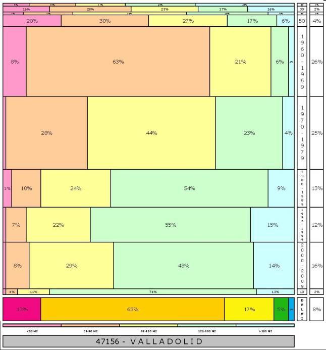 tabla-valladolid-total-2-121996e-314dadtaman%cc%83o-edificacion
