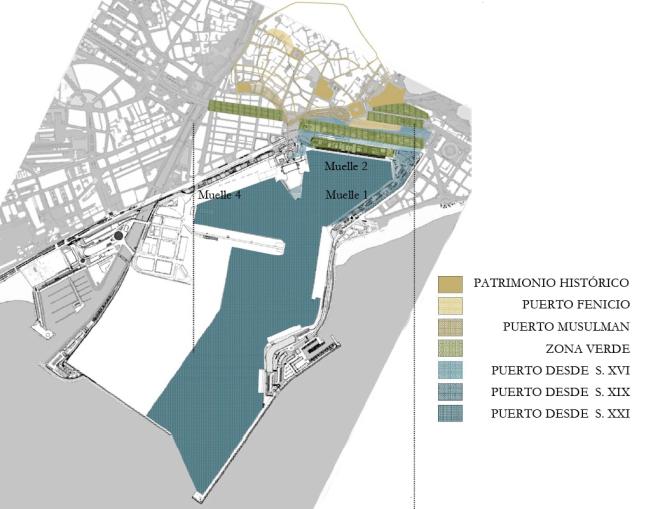 ciudad puerto mar s XXI.jpg