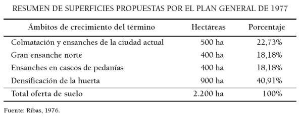 resumen-sup-pg1977
