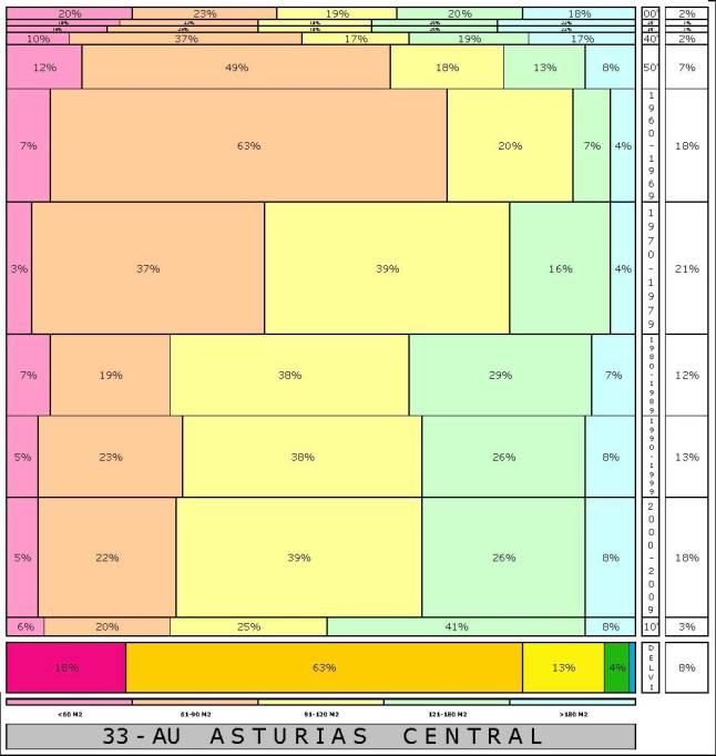 tabla-au-asturias-2-121996e-314dadtaman%cc%83o-edificacion
