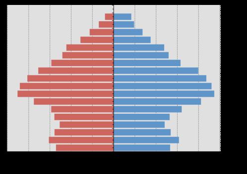 marbella-piramide