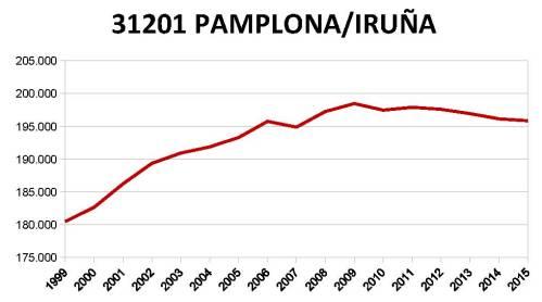 Pamplona INE_Page_1.jpg